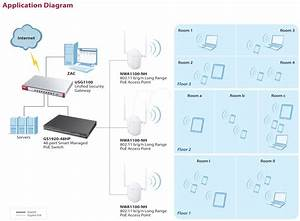 Diagrams Access Point Diagram Photo