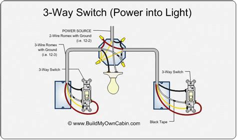 3 way switch diagram power into light for the home