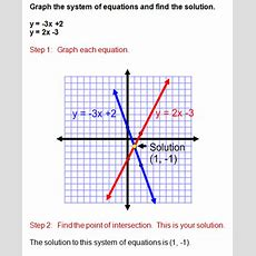 Chapter 3 Algebra2studyguideprinceabubu