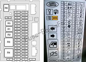 Fuse Box Diagram  U0026gt  Land Rover Discovery 2  L318  1998