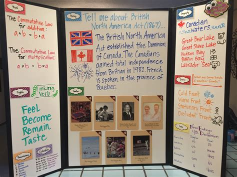 tri fold board classical conversations cycle 1 week 22 cc cycle 1 traveling teacher