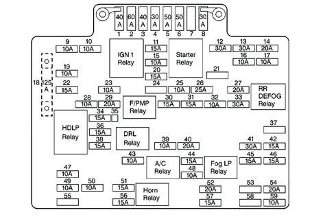 Mack Ch600 Fuse Box Diagram by Dakotanautica Wiring Diagram Web