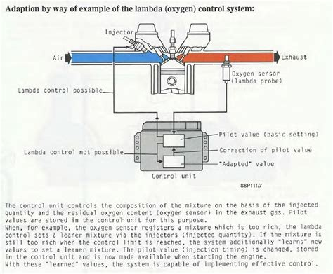 G39 Lambda Oxygen Sensor Info And