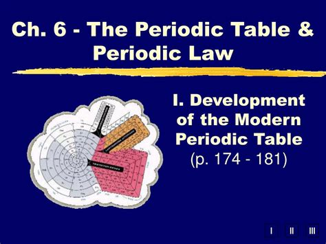 We did not find results for: PPT - I. Development of the Modern Periodic Table (p. 174 ...