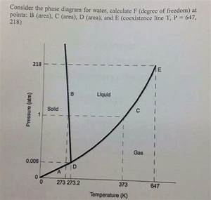 Consider The Phase Diagram For Water  Calculate F