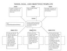 Personal Goals and Objectives Template