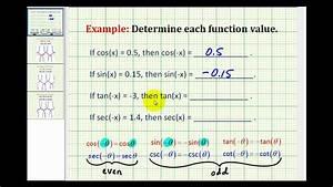 Examples  Even And Odd Trigonometric Identities