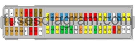 How To Open Audi Fuse Box by Fuse Box Diagram Audi Q3