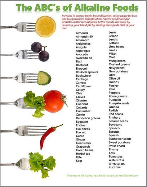 alcali cuisine best 25 alkaline foods ideas on alkaline vs