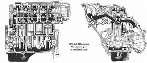 Toyota 4a