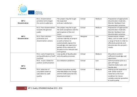 Dissemination Plan Template by Weldest Quality Plan 2012 2014