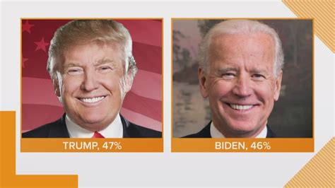Poll: Biden, Sanders and O'Rourke nearly tie Trump among ...
