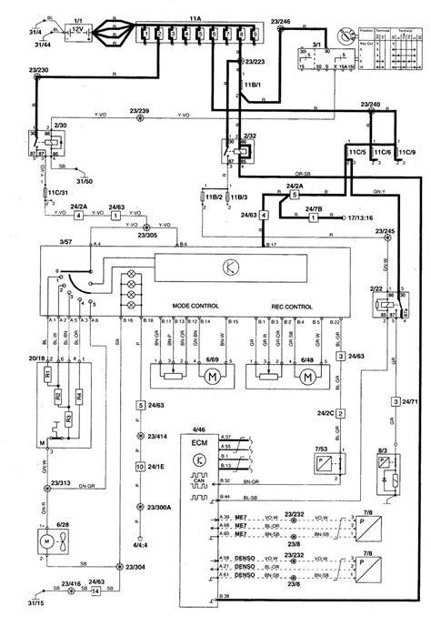 volvo c70 1998 2004 wiring diagrams heater