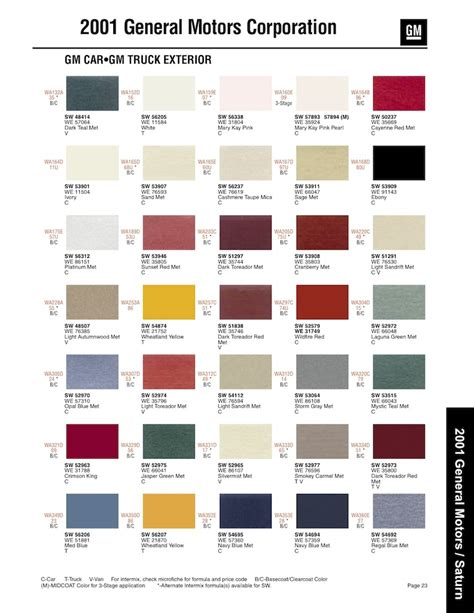 sherwin williams paint color codes sherwin williams color codes 2017 grasscloth wallpaper
