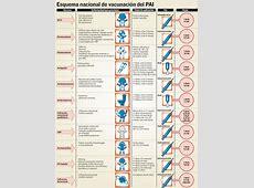 Hay diez vacunas gratuitas que protegen contra 17