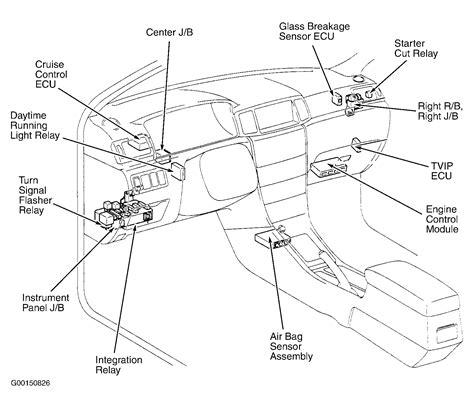2009 Toyotum Matrix Fuse Box The by Alternator Wiring Diagram For 2009 Toyota Matrix