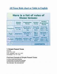 Chart Of English Tenses In Pdf Rayenergy