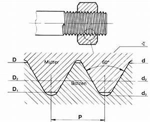 M10 Schraube Durchmesser : schraubenlexikon gewinde steigungen feingewinde messung blechgewinde kernlochdurchmesser ~ Watch28wear.com Haus und Dekorationen