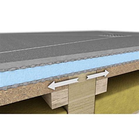 receveur de pour montage sur planchers bois wedi