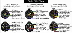 5 Way Trailer Plug Wiring Diagram