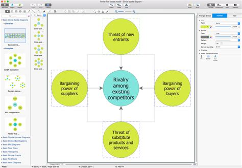 basic circle spoke diagrams solution conceptdraw
