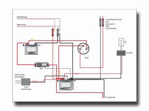 Basic Boat Wiring Diagram Basic Boat Motor Diagram Wiring