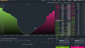 How To Trade With Crypto Whales  Depth Chart