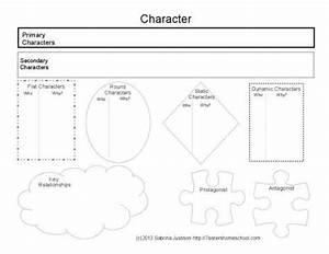 Free Character Analysis Chart