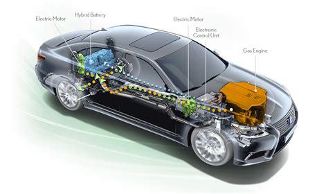 Hybrid Technology by How Hybrids Work Lexus Hybrid Drive The Power Of H