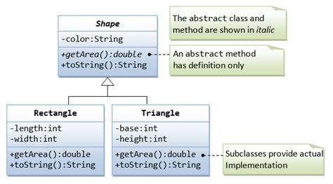 oop inheritance polymorphism java programming tutorial
