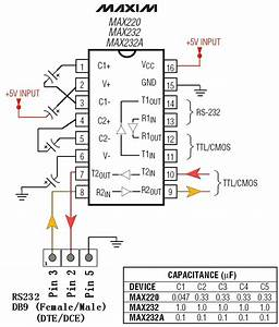 serial communication With max232 pin diagram