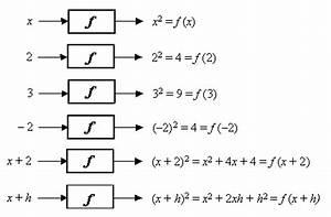 Argument Berechnen : lineare funktionen ~ Themetempest.com Abrechnung