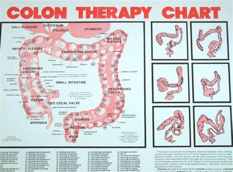 images  colon cleanse  pinterest mouths