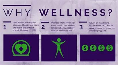 Wellness Corporate Workplace Kitchen Self Care Company
