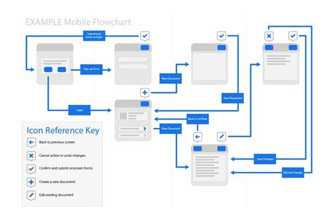 site map difference between a mobile site and responsive design