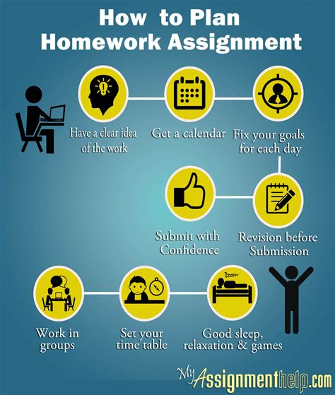 How To Plan Homework Assignment Task
