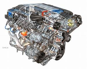 The Heart Of A Corvette Zr1 For Sale