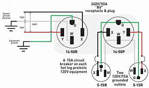 120v Gfci Outlet Wiring Diagram