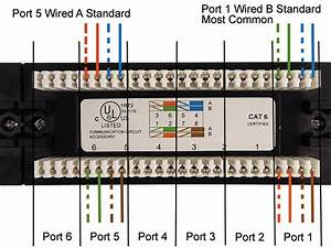 24 Port Cat6 1u Rackmount 110 Rj45 Patch Panel 568a 568b