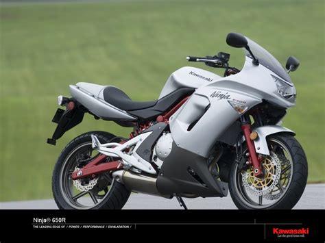 2007 Kawasaki Ninja 650r Review
