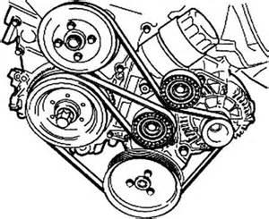 similiar bmw i belt diagram keywords 1997 bmw 318i belt diagram 1997 best collection electrical wiring