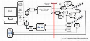 Central Locking Wiring Diagram Schemes