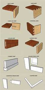 Woodworking Joinery Types : Fantastic Pink Woodworking