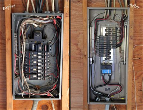 electrical panel monmouth county electric service