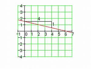 Tangentensteigung Berechnen : lineare funktionen l sungen der trainingsaufgaben mathe brinkmann ~ Themetempest.com Abrechnung