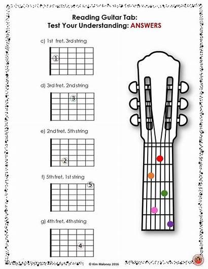 Guitar Beginners Lessons Classroom Pdf Class Basic