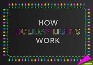 How Do Holiday Lights Work