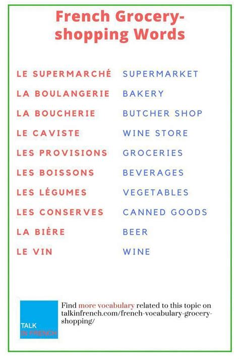 French grocery words | French flashcards, Basic french ...