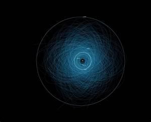 APOD: 2013 August 12 - Orbits of Potentially Hazardous Asteroids