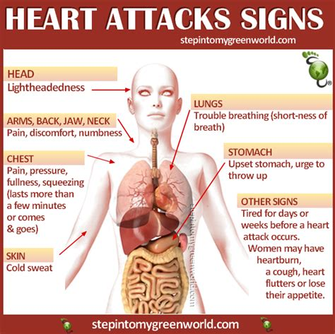 Common Warning Signs Of A Heart Attack  Step Into My. Contractor Bonds California T And S Marine. Dental Associates Of Riverside. I T T Engineered Valves Teleprompter Ipad App. Small Voip Phone System Quicken Loans Contact. Garage Doors Residential Craddock Funeral Home. Medical Lab Technician Degree. Town And Country Milwaukie Fixing Bad Credit. Circuit Board Definition Metro Toyota Chicago